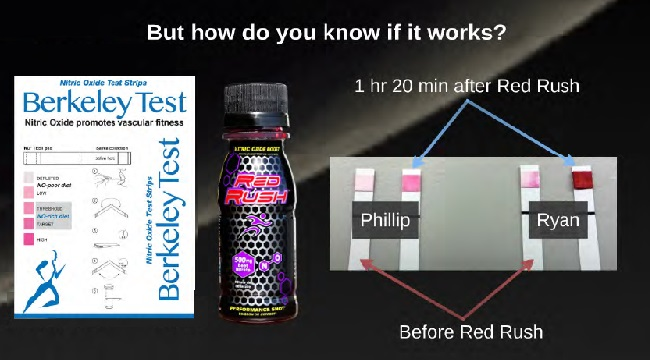 Red Rush Test